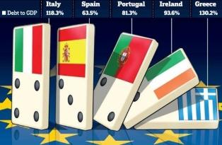 Кризис в странах ЕС продлится до 2013 года
