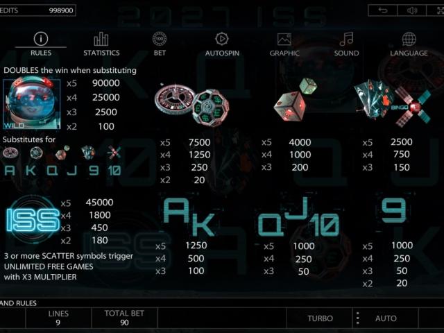 Космическая Одиссея: обзор игры 2027 ISS