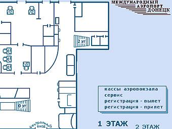 «Взлет-посадка» украинских аэропортов