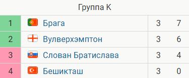 ЛЕ: Александрия выстояла против Сент-Этьенна, фиаско ЦСКА и Астаны