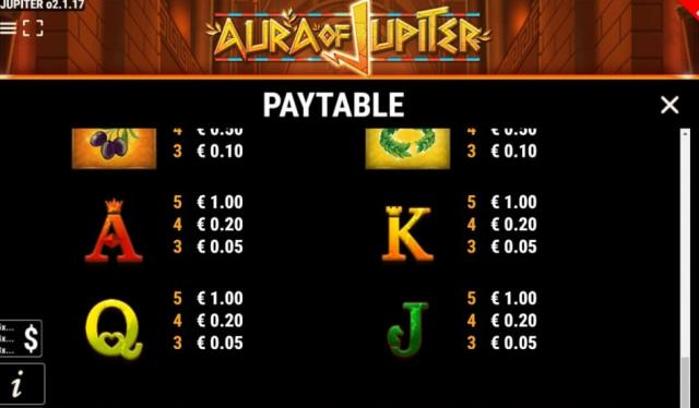 Сокровища римских богов: обзор игры Aura of Jupiter от Vulkan-Royal