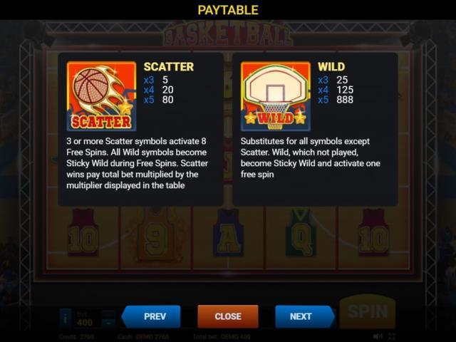Суперфинал в NBA: обзор игры Basketball