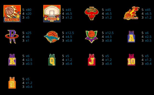 Покорить NBA: обзор игры Basketball от Parimatch