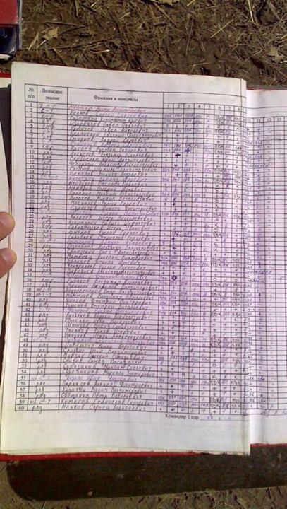 В списках разбитого под Луганском взвода 76 ГВ ДШД значатся российские десантники. Доказательства