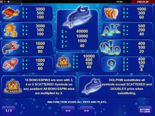 Путешествие к морским глубинам: обзор игры Blue Dolphin от Play Fortuna