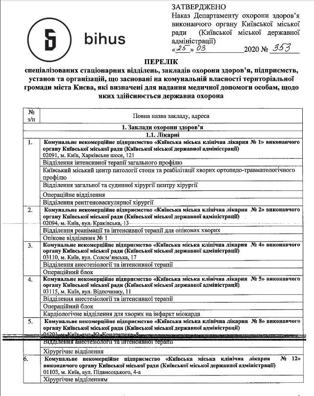 """VIP-инфицированные: киевским больницам приказали готовить особые условия для """"первых лиц"""""""