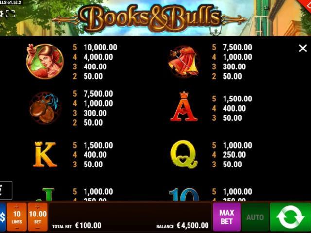 Коррида от Вулкан Рояль: обзор игры Books Bulls