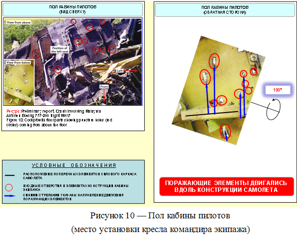 Это был «Бук-М1». Секретный доклад российских экспертов о сбитом малайзиском Боинге