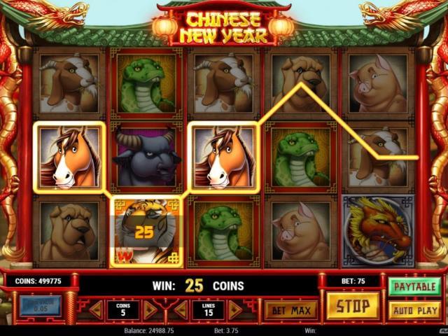 Chinese New Year: обзор игры от Parimatch Casino