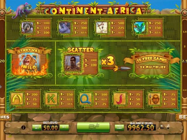 Continent Africa: обзор новой игры для любителей экзотики и приключений