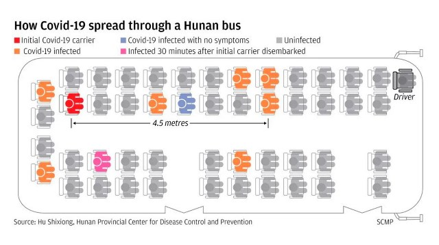 В каком виде транспорта больше всего шансов заразиться коронавирусом?
