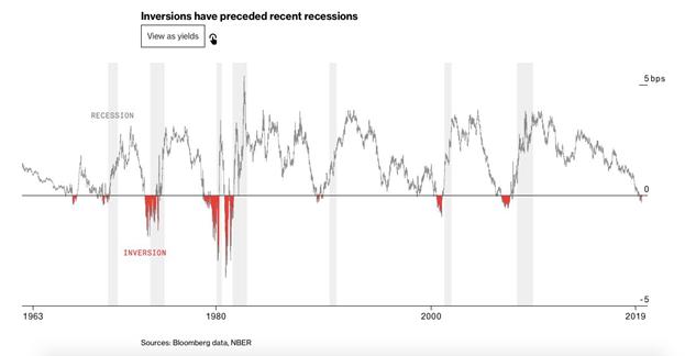 Почему в кризисе мировой экономики виноват не только коронавирус