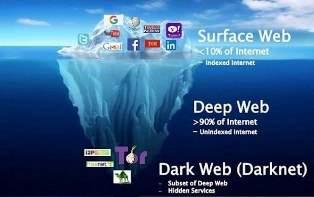 От оружия до пыток онлайн: правда и мифы о даркнете