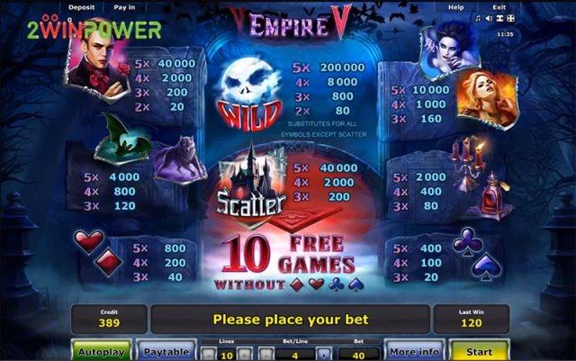 Мир вампиров и сумасшедших выигрышей: обзор игры Empire V