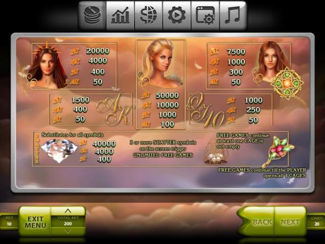 Волшебные феи и прогрессивные множители: обзор игры Fairy Tale от Endorphina