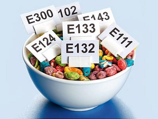 Пищевая химия – основные типы добавок