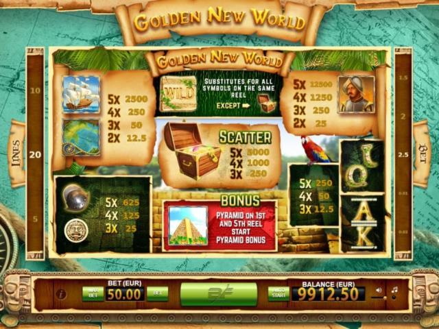 Приключения конкистадоров: обзор игры Golden New World от Cosmolot