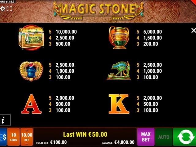 В поисках древних артефактов: обзор игры Magic Stone от Cosmolot Casino