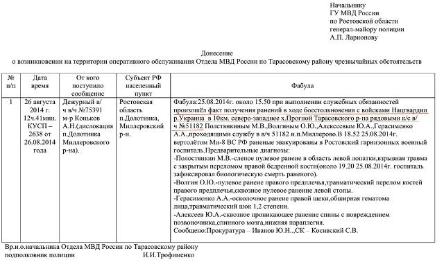 Новые доказательства вторжения России на Донбасс. Хакеры обнародовали документы МВД РФ