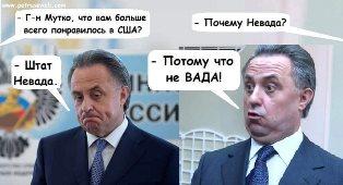Бан от WADA: что будет с российским футболом?