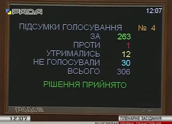 Украинский парламент снял неприкосновенность со скандального депутата Онищенко и разрешил его арест