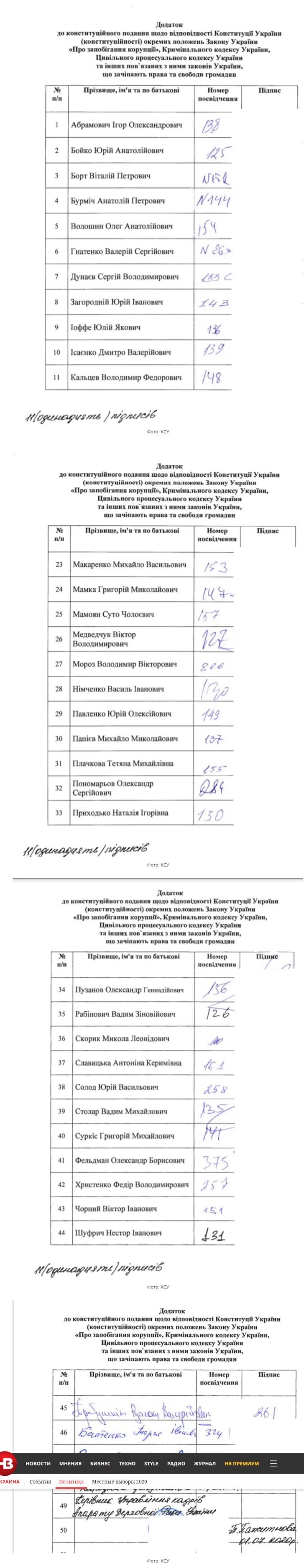 47 депутатов, по обращению которых КС принял решение о декларациях: полный список