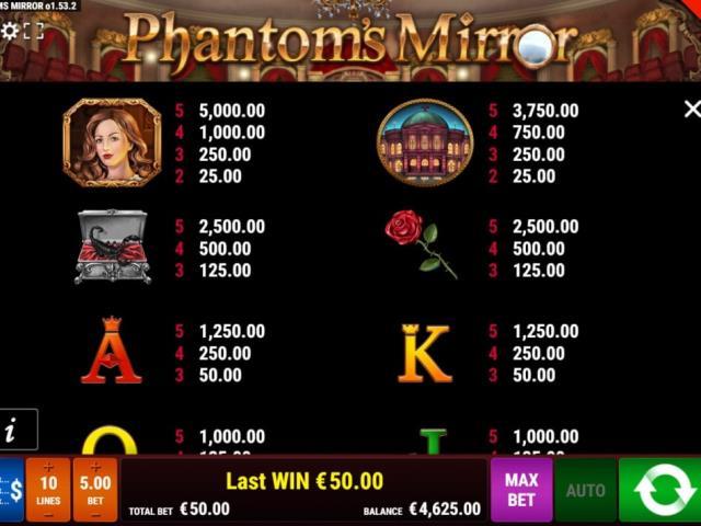 Призрак оперы: обзор игры Phantoms Mirror