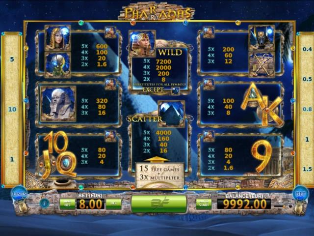 Бесплатное казино онлайн без регистрации: обзор игры Pharaons and Aliens