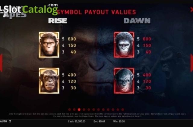 Planet of the Apes: тематический слот по мотивам Пьера Буля от клуба Вулкан