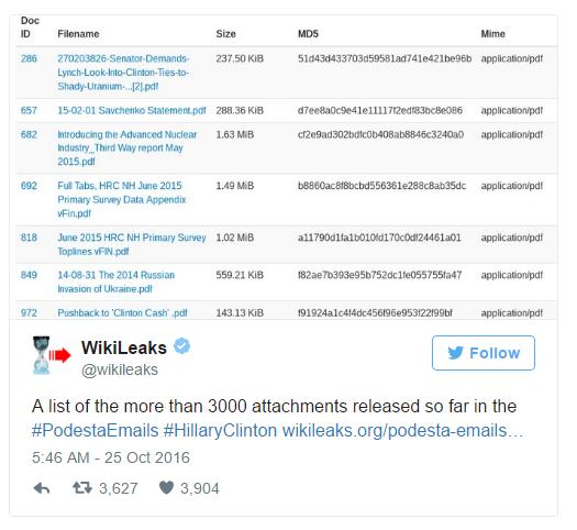 Wikileaks опубликовал очередную порцию писем руководителя штаба Клинтон