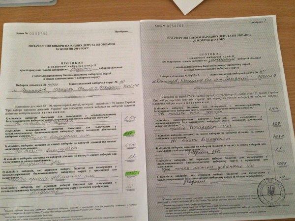 Как Блок Порошенко и Оппозиционный блок сотрудничали на выборах