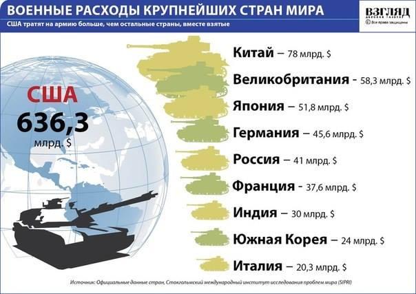 Крымский гамбит
