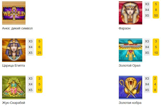 Pyramid: игра-квест египетской тематики от клуба Вулкан