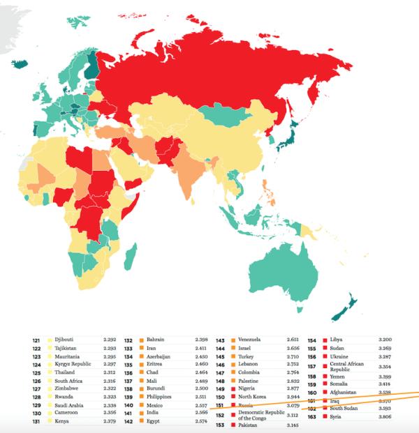Индекс миролюбия