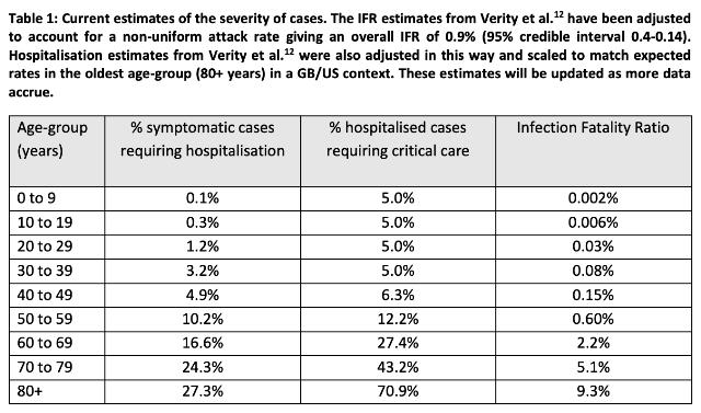 Отсрочка проблемы: спасет ли самоизоляция от коронавируса?