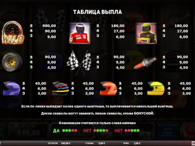 Формула-1 с огромными бонусами: обзор игры Speed Heroes