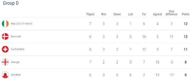 Евро-2020: Швеция упустила победу над Испанией, Швейцария возвращается в игру