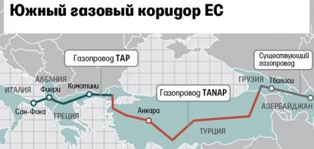 ЕС запустил газовый коридор в обход России