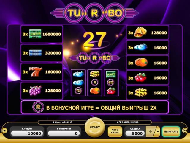 Turbo 27: классическая игра с новыми возможностями от Вулкан Бет