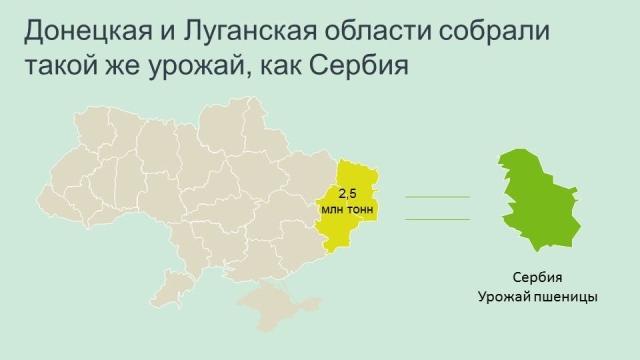 Украина. Экспорт