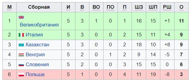 Украина - Япония