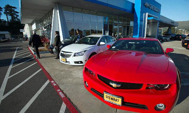 Продажи автомобилей в США