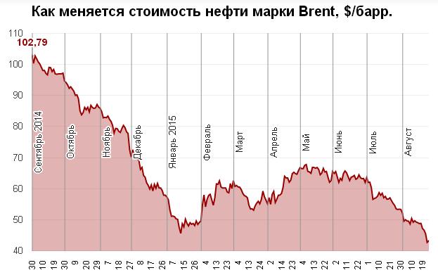 США наносят сокрушительный удар по нефтяным амбициям России
