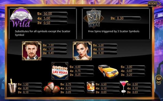 Навстречу золотой мечте: обзор игры Vegas VIP Gold