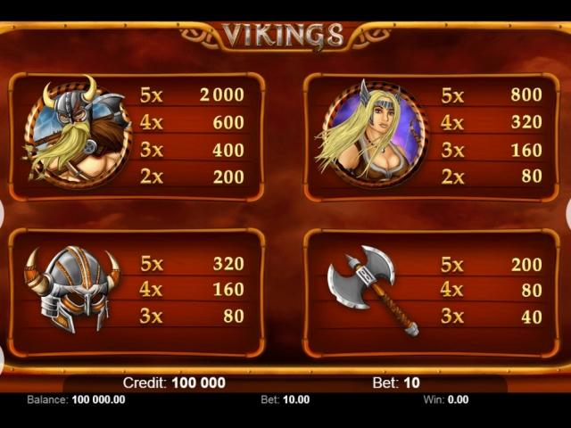 Награда за храбрость: обзор игры Vikings