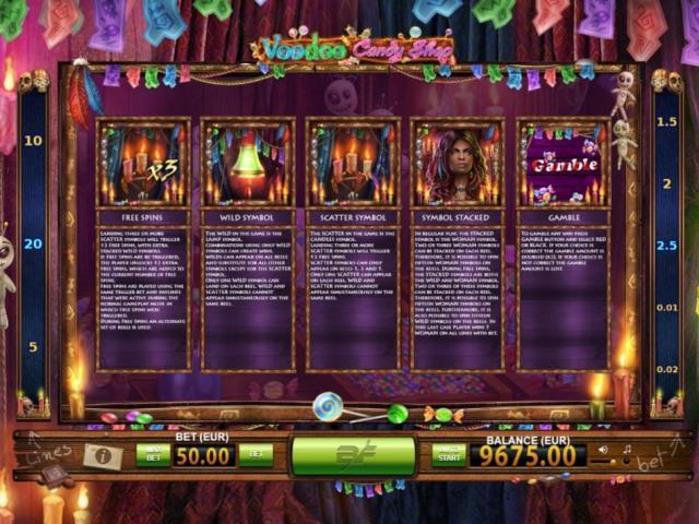 Колдовство и сладости: обзор игры Voodoo Candy Shop