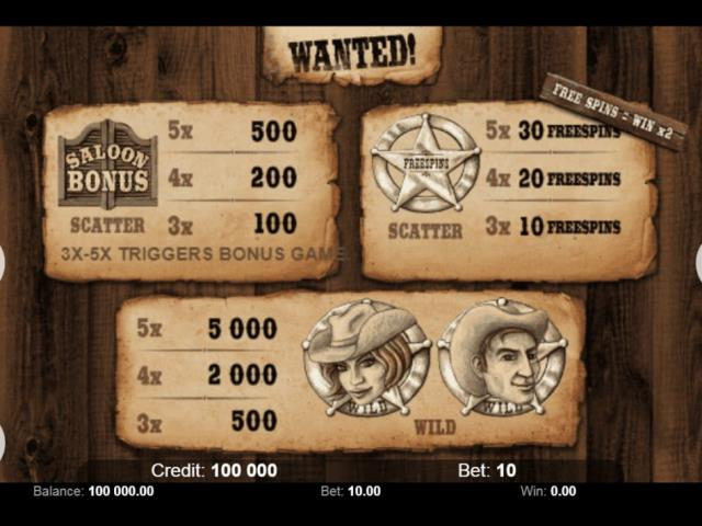 В мире Дикого Запада: обзор игры Wanted от ПлейФортуна